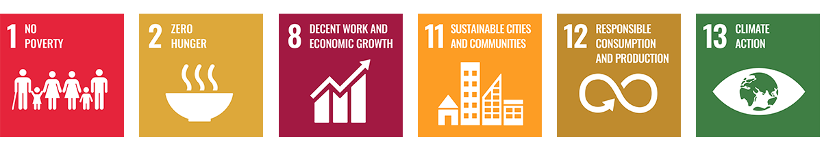 SDGs at ATR